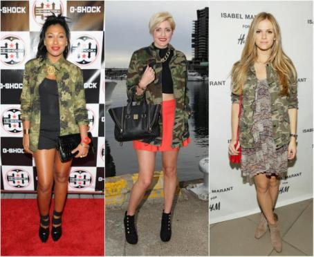 use military trend